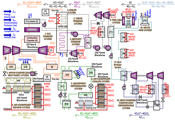 phone system diagram complex example electrical wiring diagram u2022 rh 162 212 157 63 Complicated Circuit Over Complicated Diagram